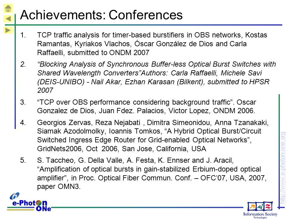 Achievements: Conferences
