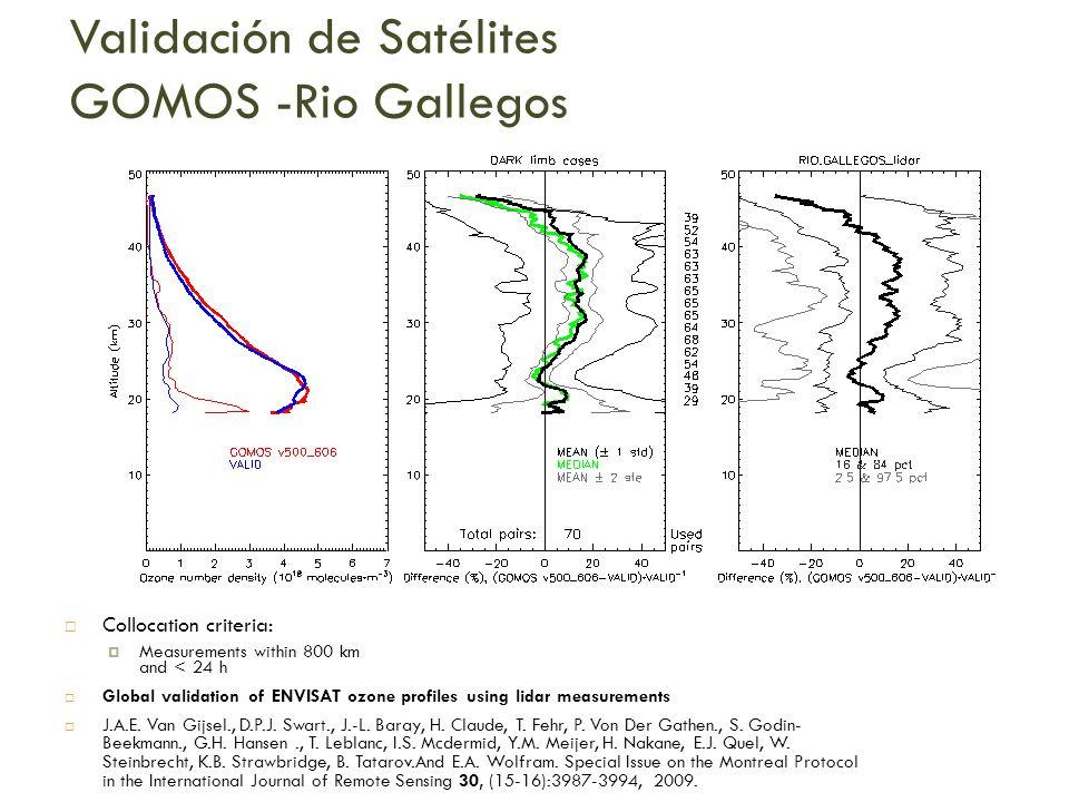 Validación de Satélites GOMOS -Rio Gallegos