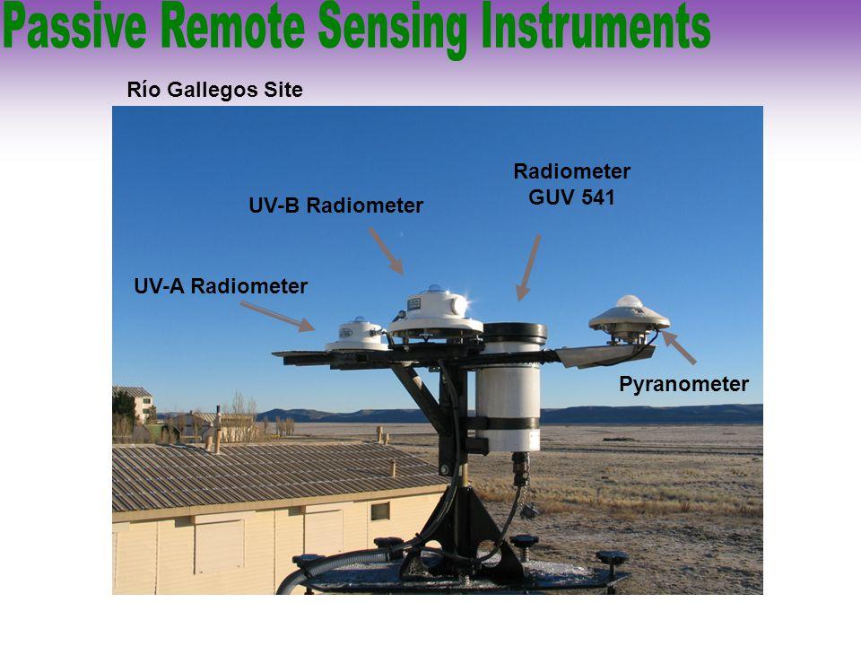 Passive Remote Sensing Instruments
