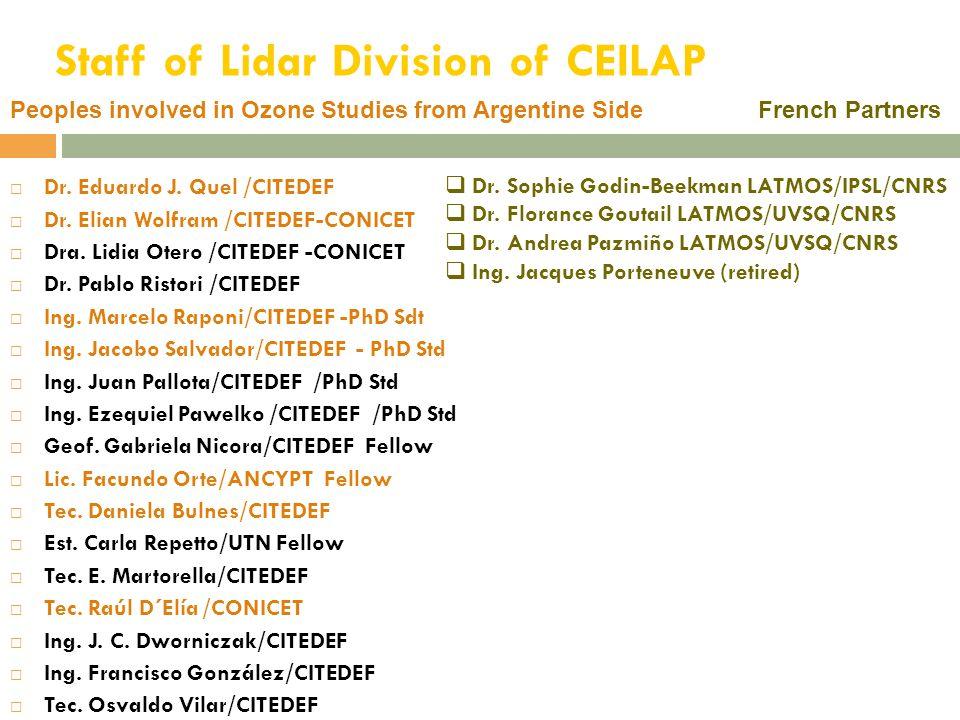 Staff of Lidar Division of CEILAP