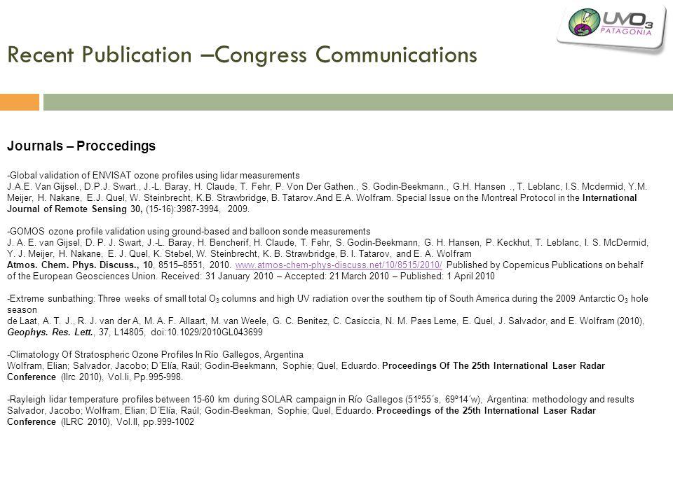 Recent Publication –Congress Communications