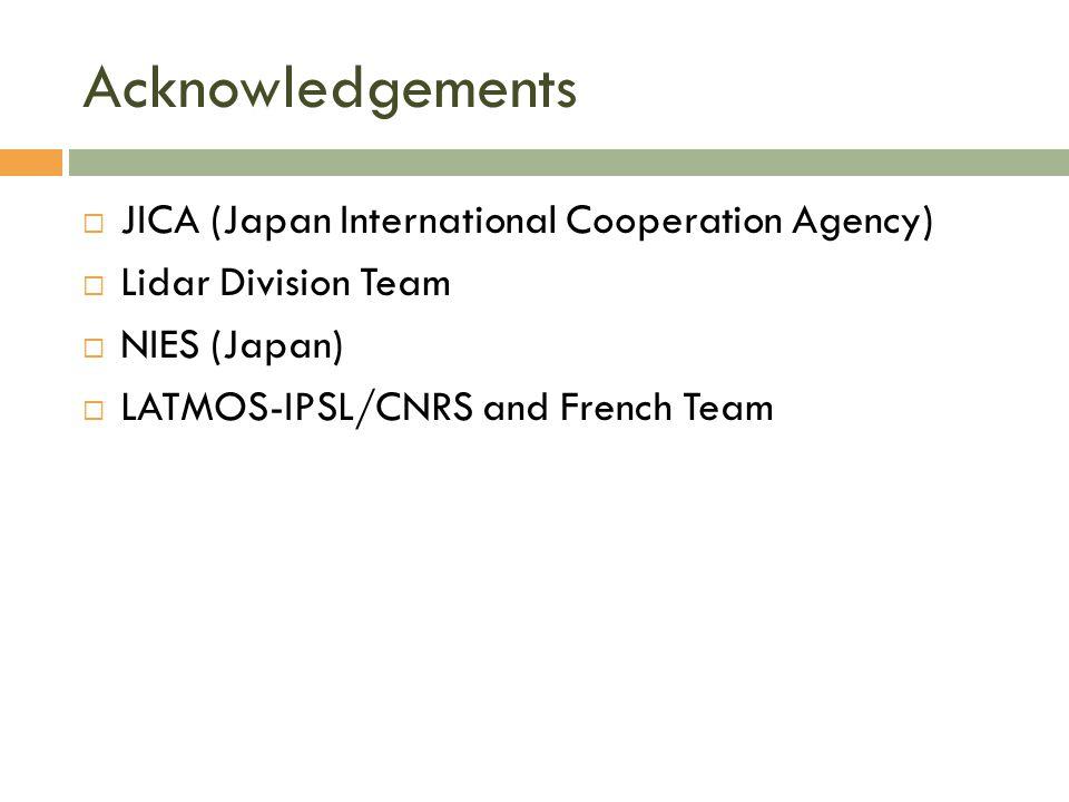 Acknowledgements JICA (Japan International Cooperation Agency)