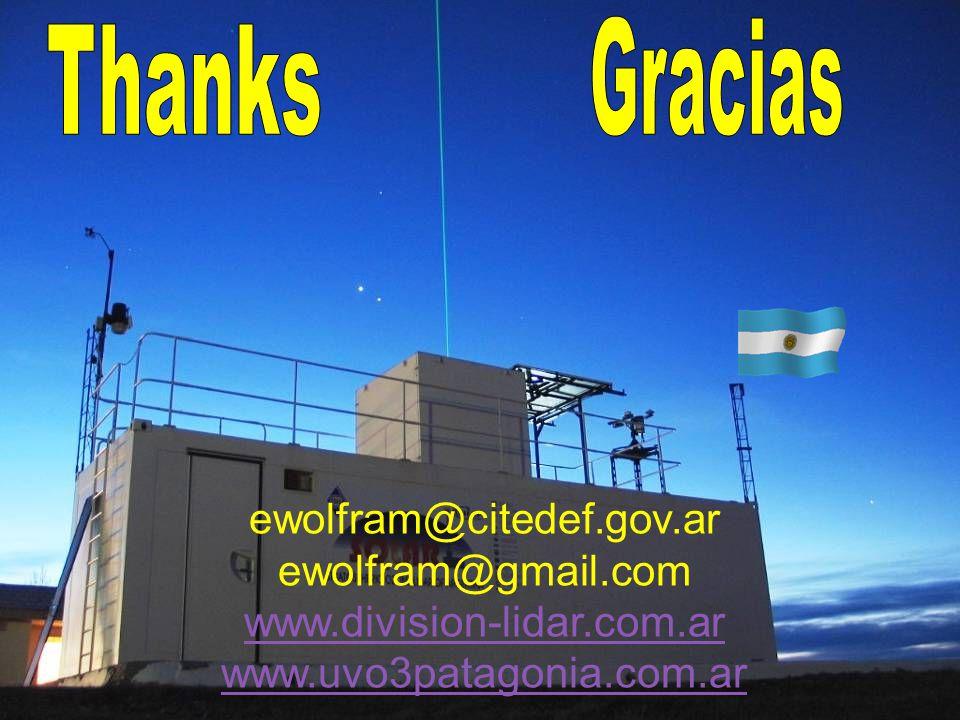 Gracias Thanks ewolfram@citedef.gov.ar ewolfram@gmail.com