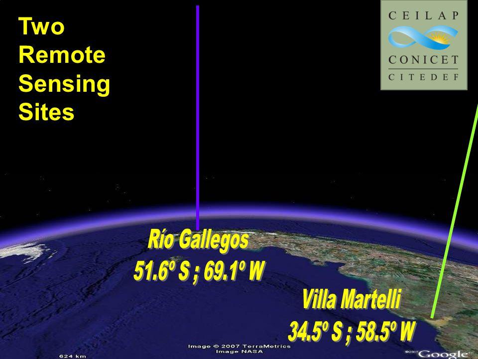 Two Remote Sensing Sites Río Gallegos 51.6º S ; 69.1º W Villa Martelli 34.5º S ; 58.5º W