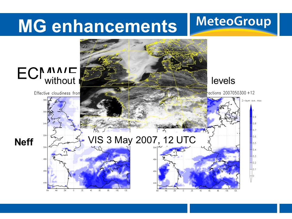 MG enhancements ECMWF model level data Neff