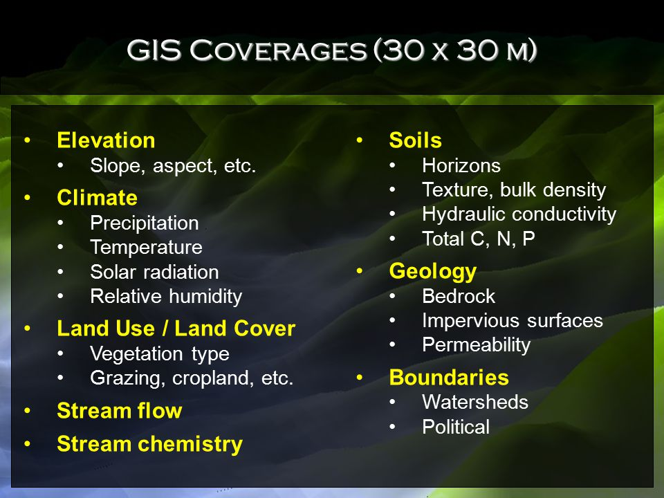 GIS Coverages (30 x 30 m) Elevation Climate Land Use / Land Cover