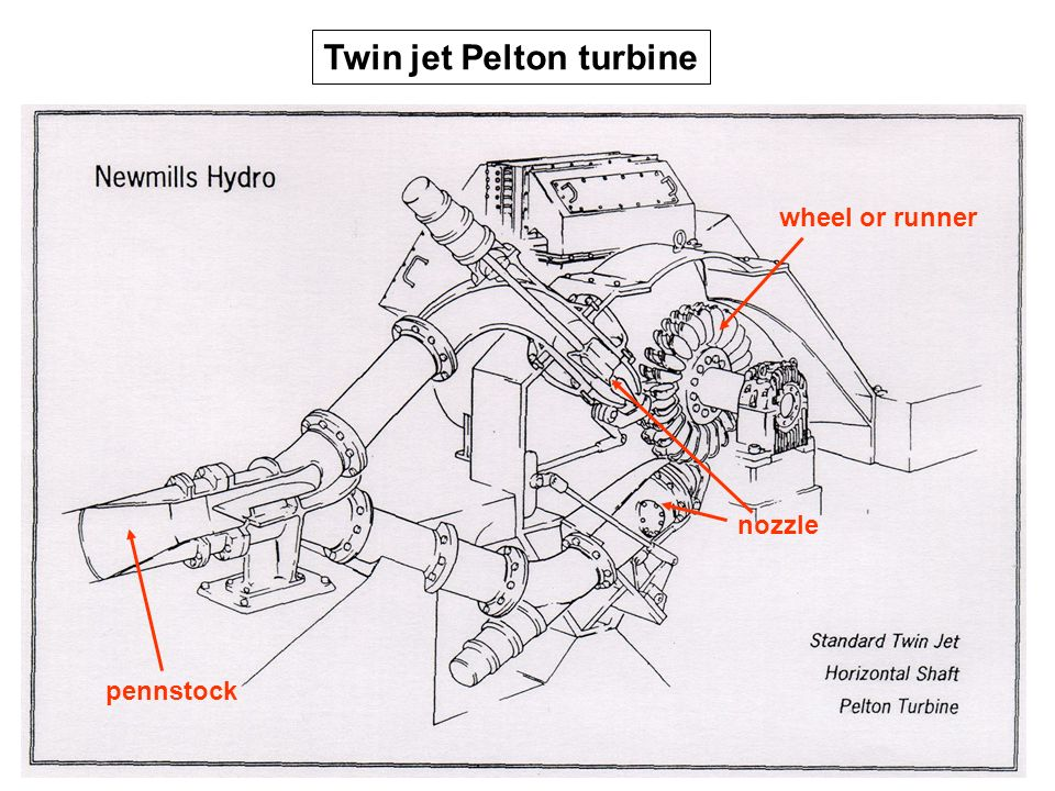 Twin jet Pelton turbine
