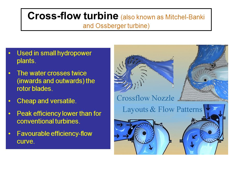 Cross-flow turbine (also known as Mitchel-Banki and Ossberger turbine)
