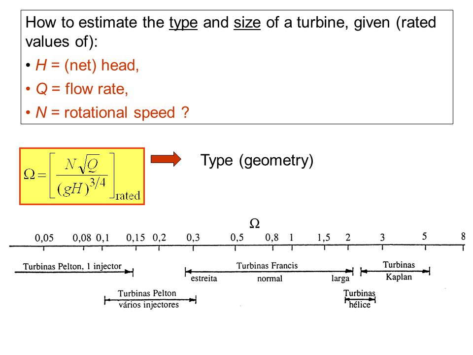 How to estimate the type and size of a turbine, given (rated values of):