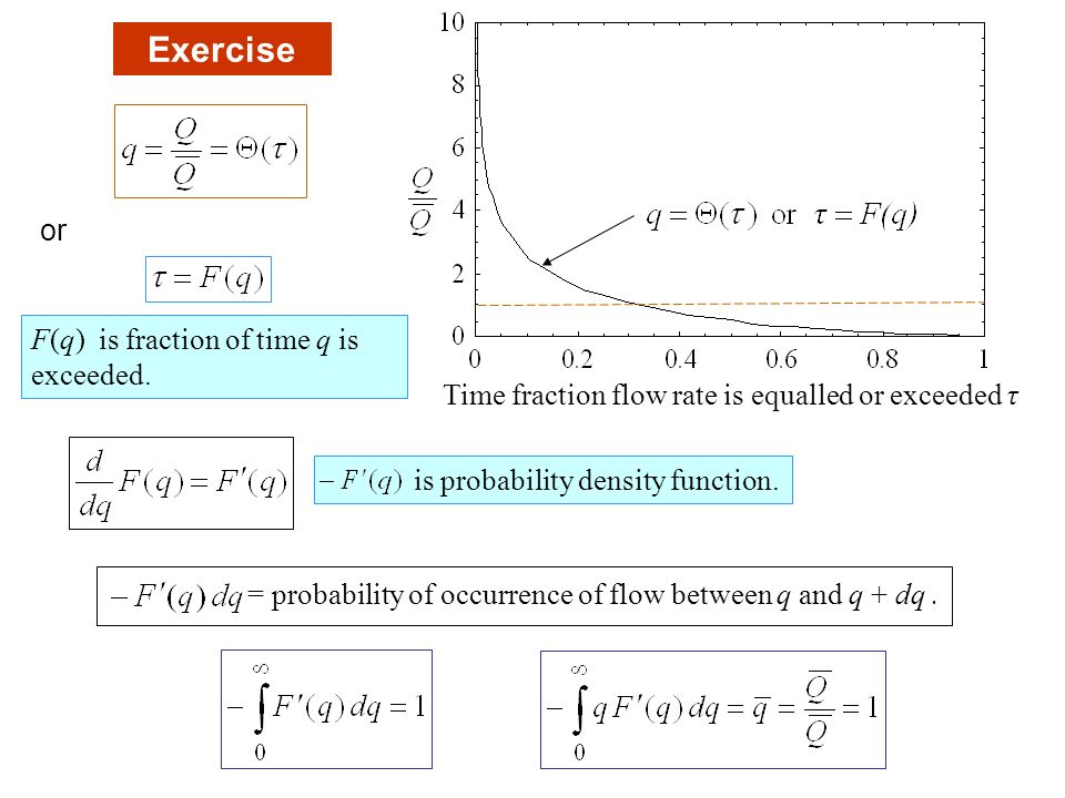 Exercise or F(q) is fraction of time q is exceeded.