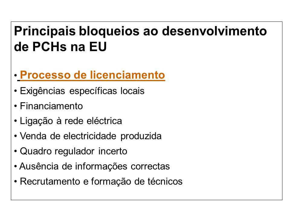 Principais bloqueios ao desenvolvimento de PCHs na EU