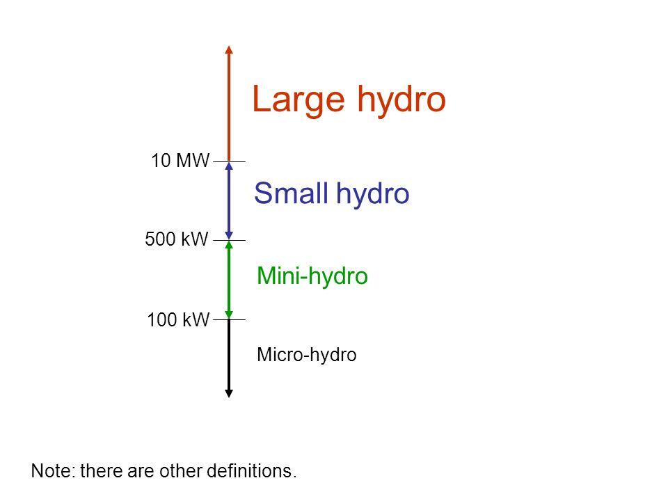 Large hydro Small hydro Mini-hydro 10 MW 500 kW 100 kW Micro-hydro