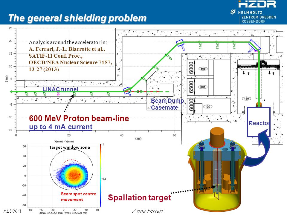 The general shielding problem