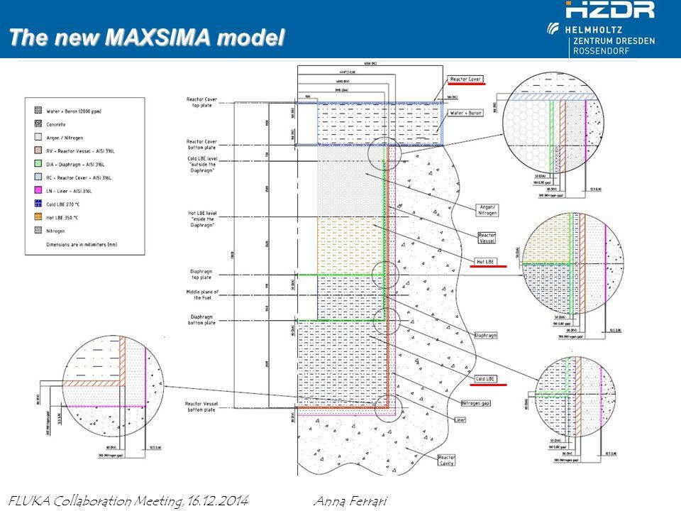 The new MAXSIMA model