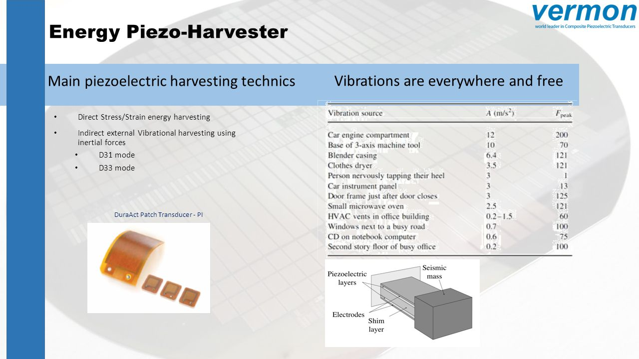 Energy Piezo-Harvester