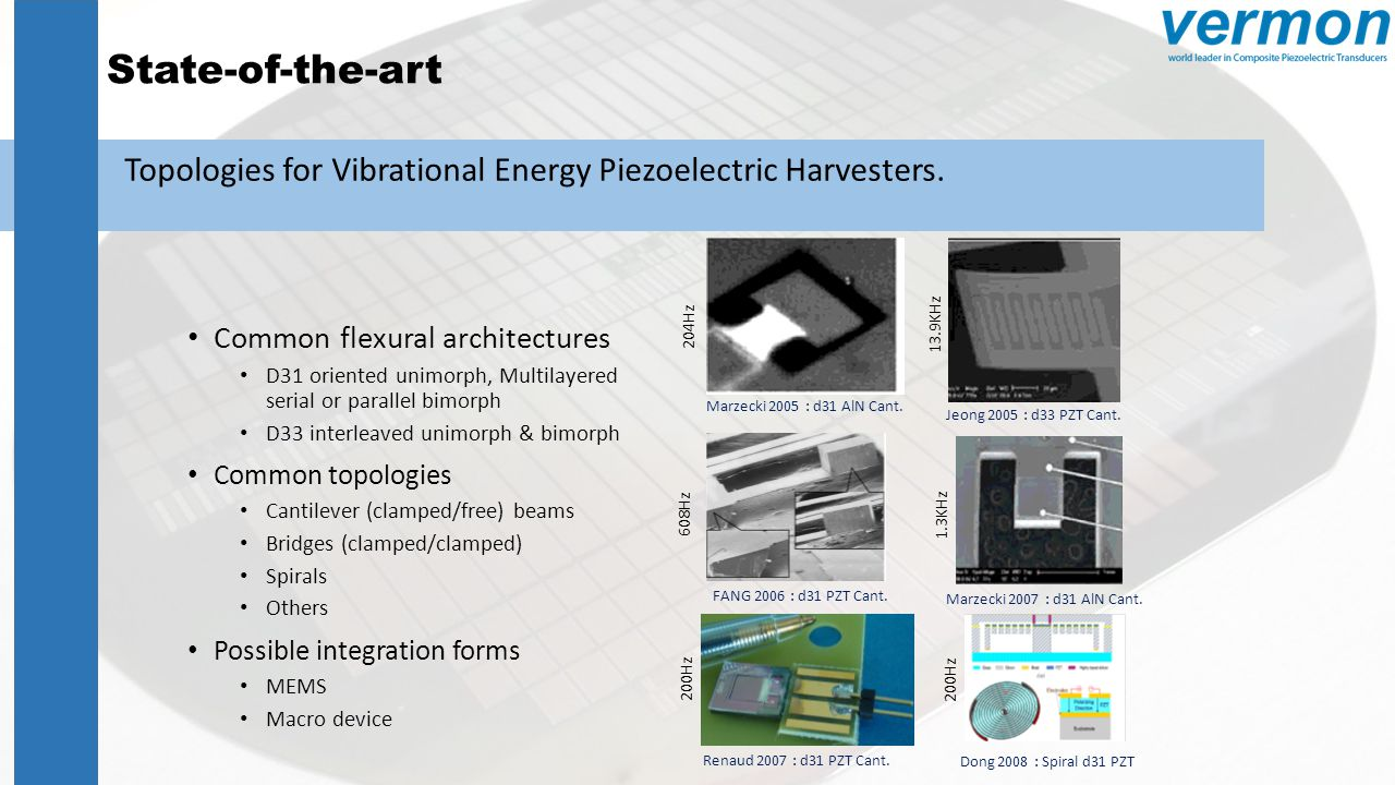 State-of-the-art Topologies for Vibrational Energy Piezoelectric Harvesters. 13.9KHz. Common flexural architectures.