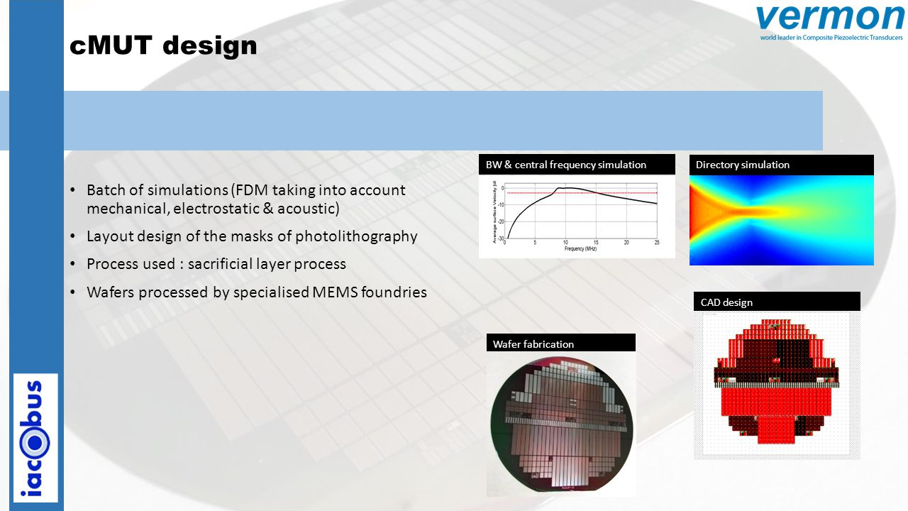 cMUT design Batch of simulations (FDM taking into account mechanical, electrostatic & acoustic) Layout design of the masks of photolithography.