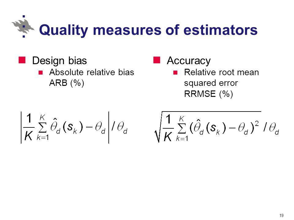 Quality measures of estimators