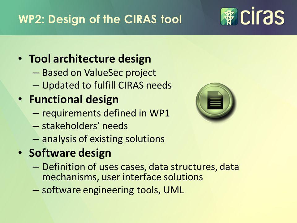 WP2: Design of the CIRAS tool