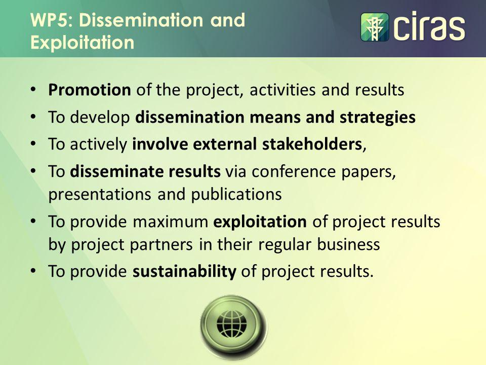WP5: Dissemination and Exploitation