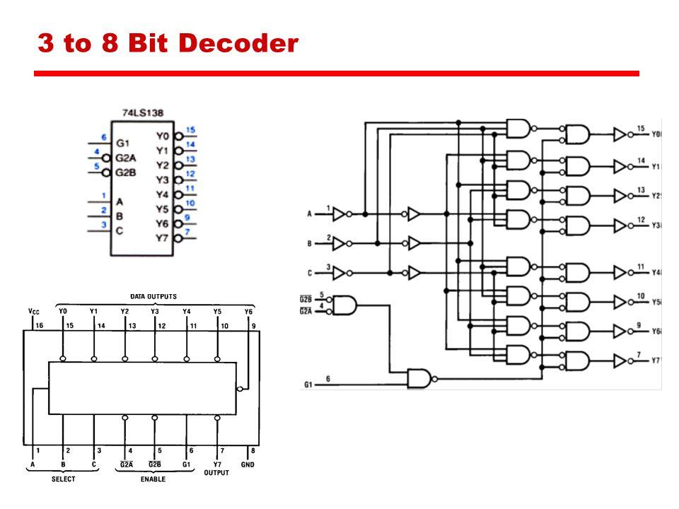 3 to 8 Bit Decoder