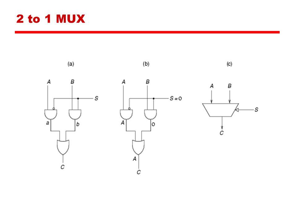 2 to 1 MUX