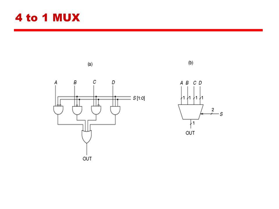 4 to 1 MUX