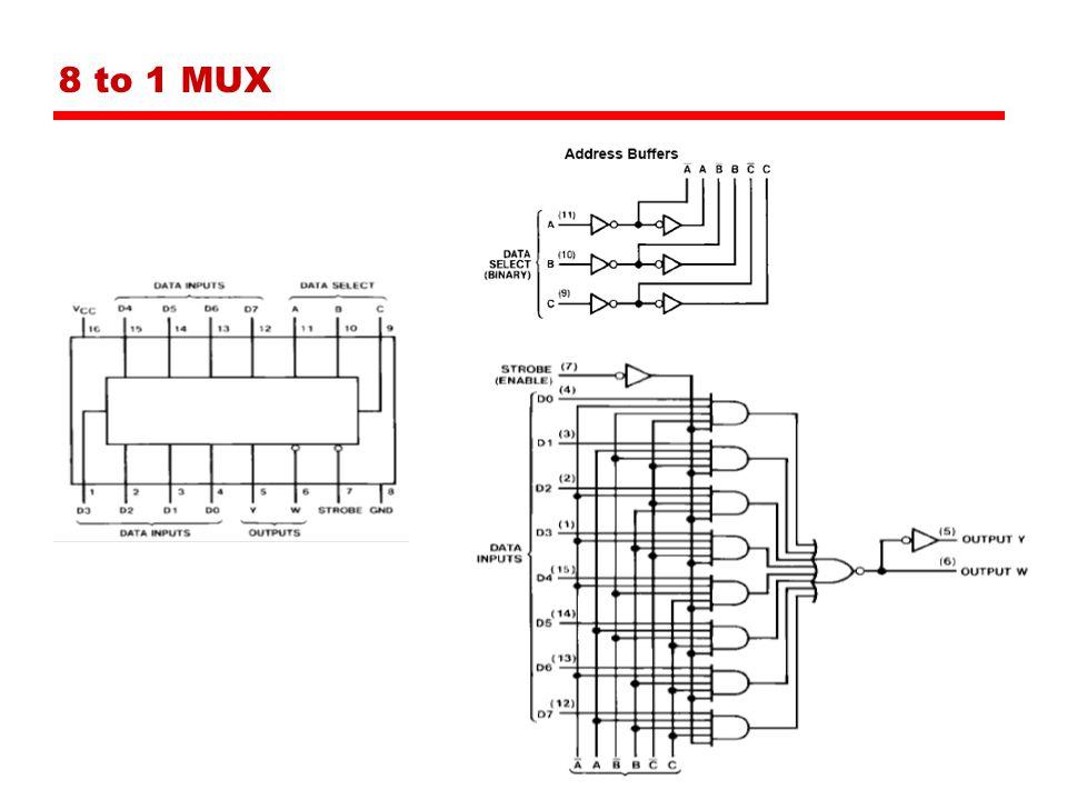 8 to 1 MUX