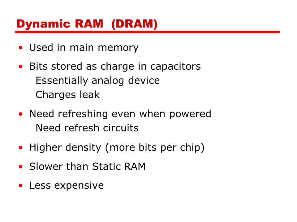 Dynamic RAM (DRAM) Used in main memory