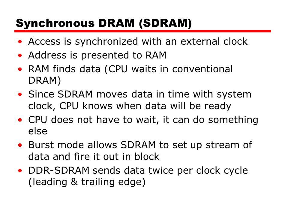Synchronous DRAM (SDRAM)