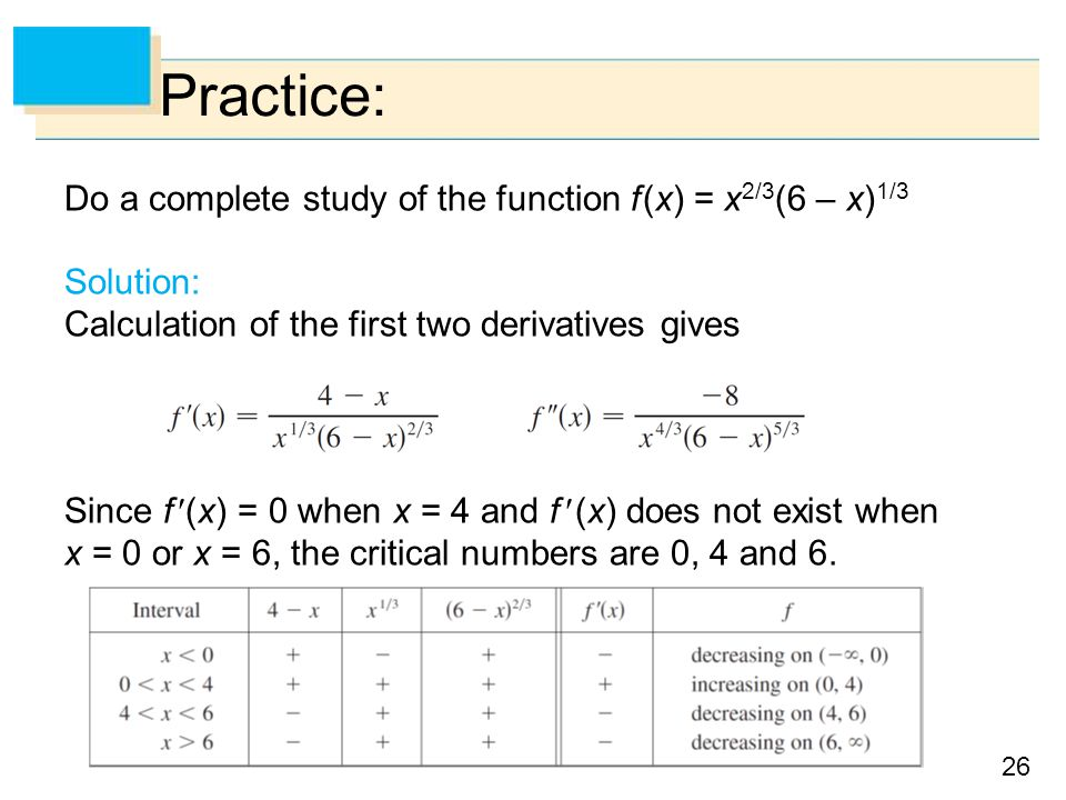 Practice: Do a complete study of the function f (x) = x2/3(6 – x)1/3