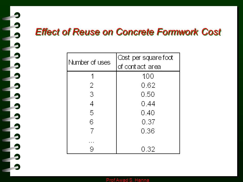 Effect of Reuse on Concrete Formwork Cost