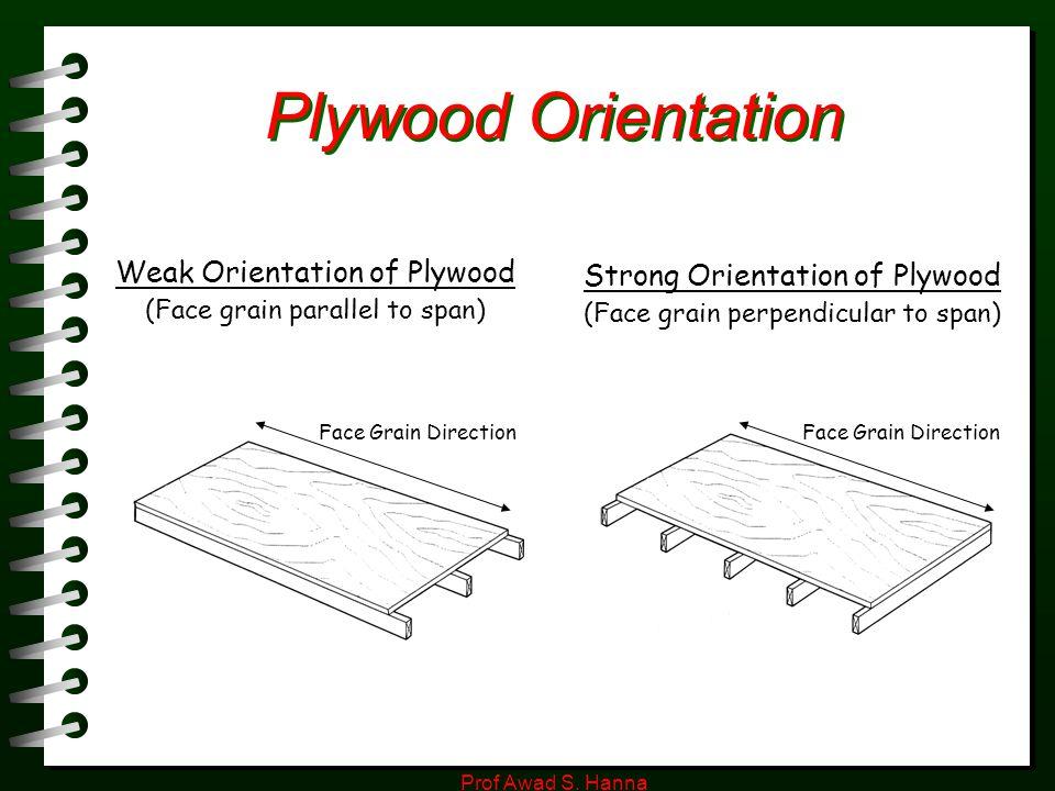 Plywood Orientation Weak Orientation of Plywood