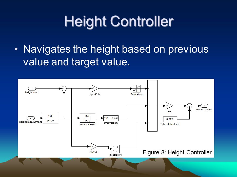 Height Controller Navigates the height based on previous value and target value.