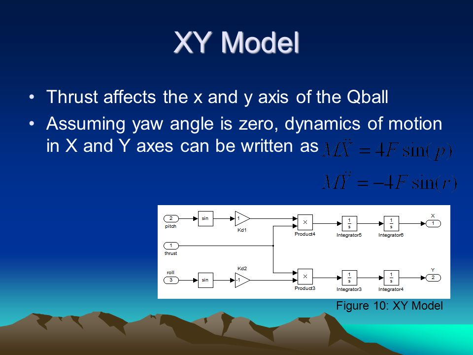 XY Model Thrust affects the x and y axis of the Qball