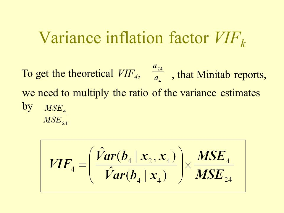 Variance inflation factor VIFk