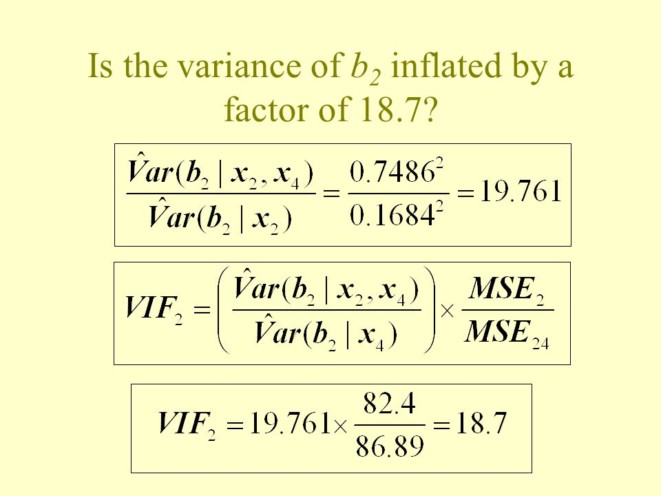 Is the variance of b2 inflated by a factor of 18.7