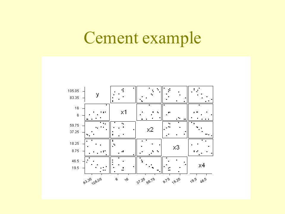 Cement example