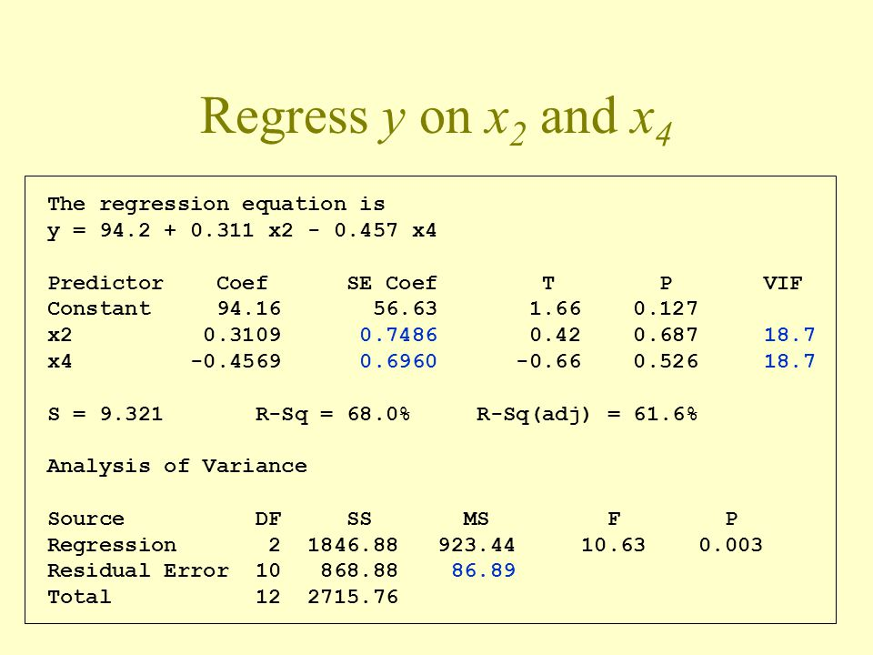 Regress y on x2 and x4 The regression equation is