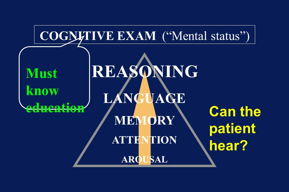 REASONING Must know LANGUAGE education Can the patient hear