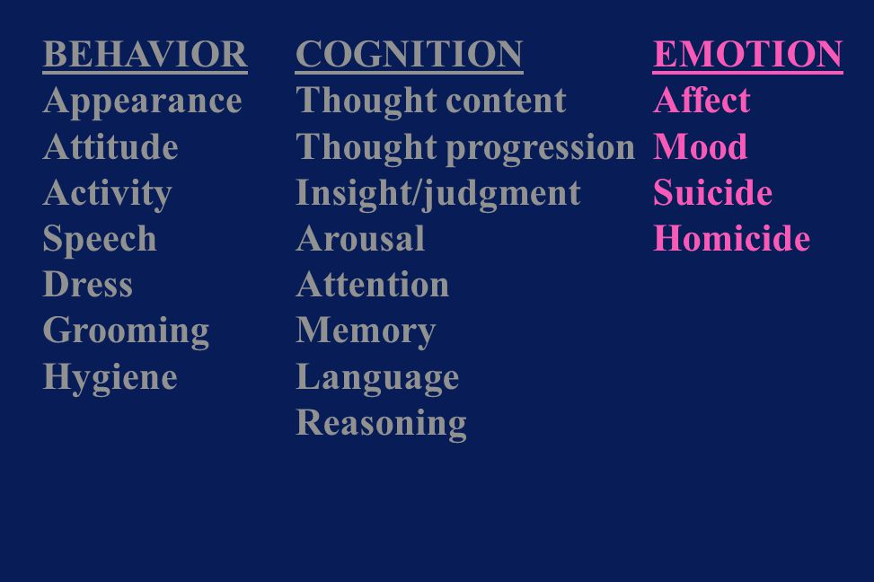 BEHAVIOR Appearance. Attitude. Activity. Speech. Dress. Grooming. Hygiene. COGNITION. Thought content.