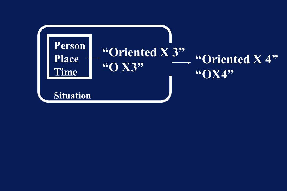 Person Place Time Situation Oriented X 3 O X3 Oriented X 4 OX4