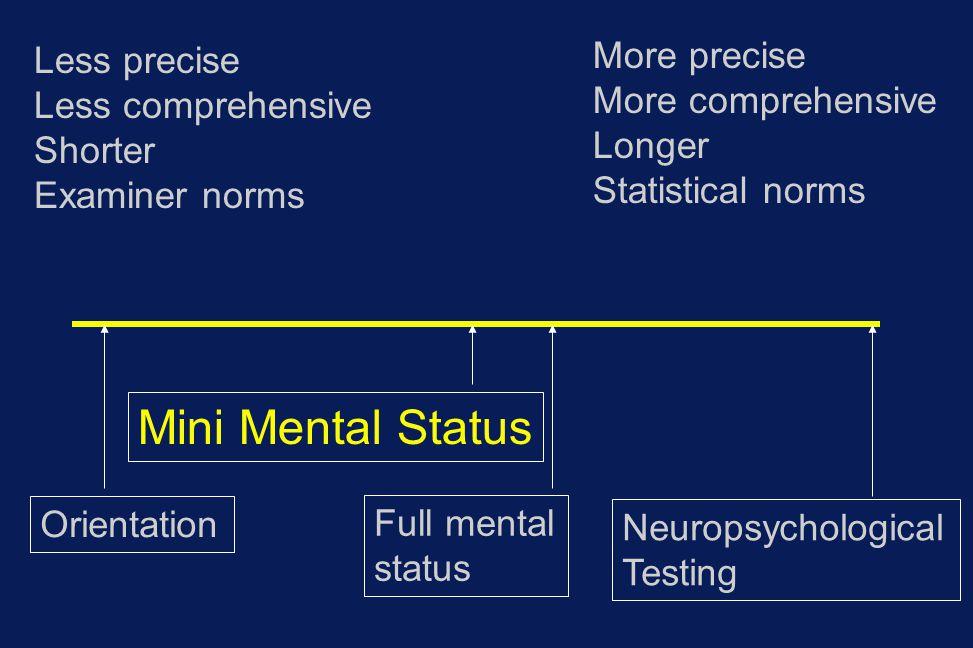 Mini Mental Status More precise Less precise More comprehensive