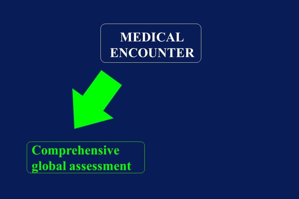 MEDICAL ENCOUNTER Comprehensive global assessment
