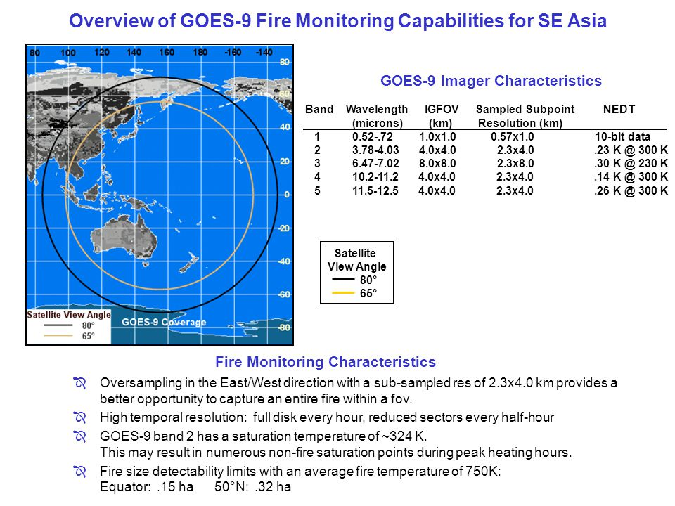 Overview of GOES-9 Fire Monitoring Capabilities for SE Asia