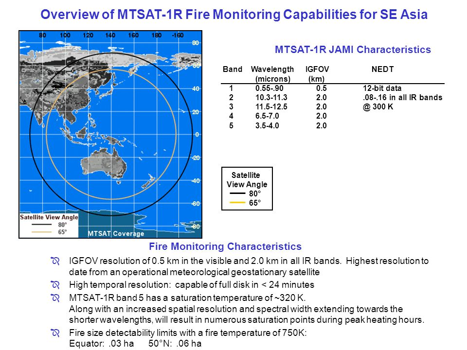 Overview of MTSAT-1R Fire Monitoring Capabilities for SE Asia