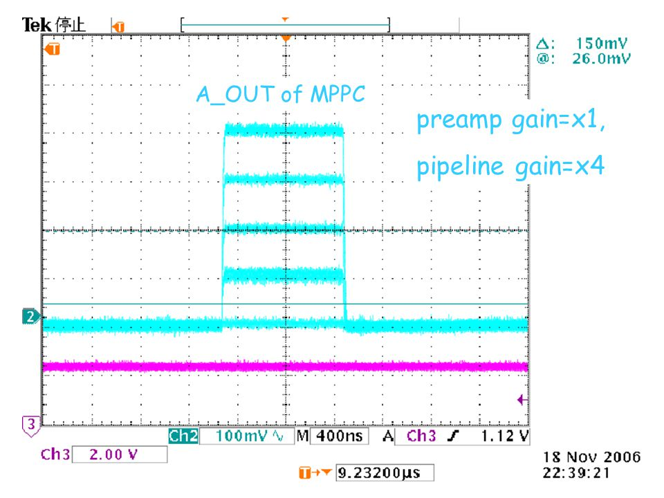 A_OUT of MPPC preamp gain=x1, pipeline gain=x4