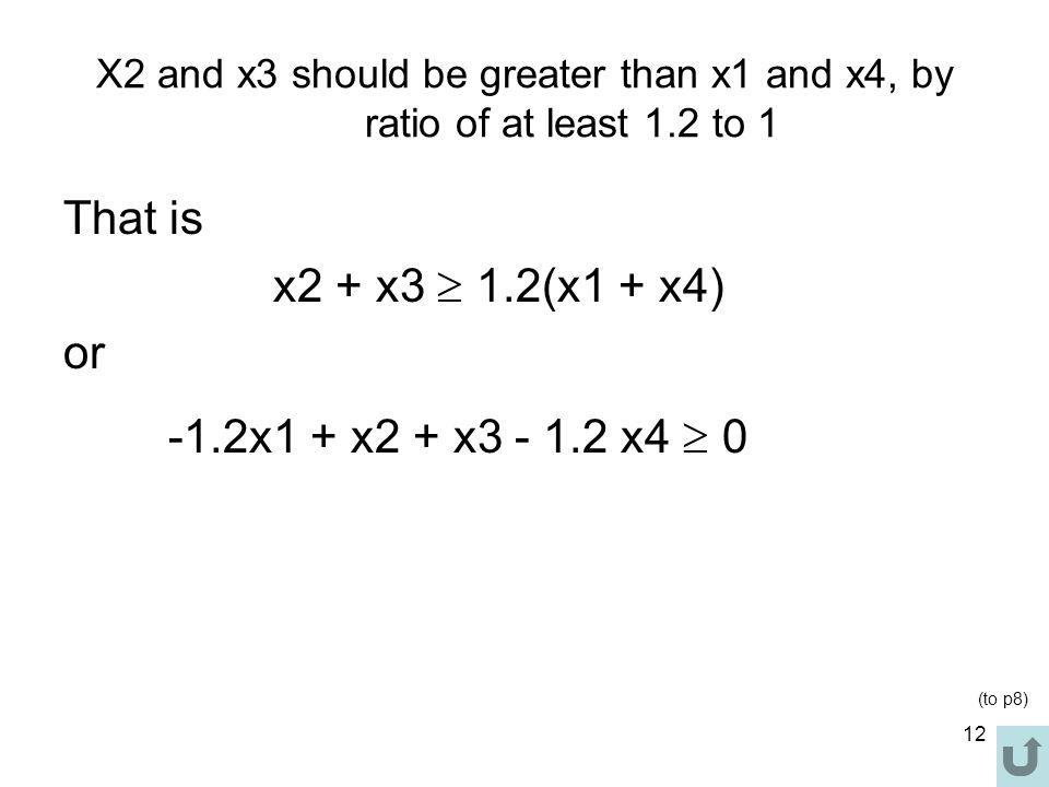 That is x2 + x3  1.2(x1 + x4) or -1.2x1 + x2 + x3 - 1.2 x4  0