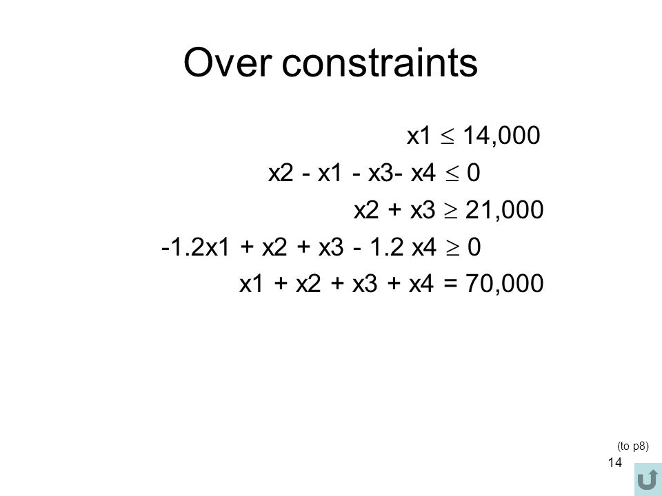 Over constraints x1  14,000 x2 - x1 - x3- x4  0 x2 + x3  21,000