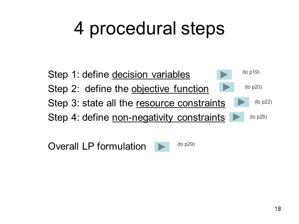 4 procedural steps Step 1: define decision variables